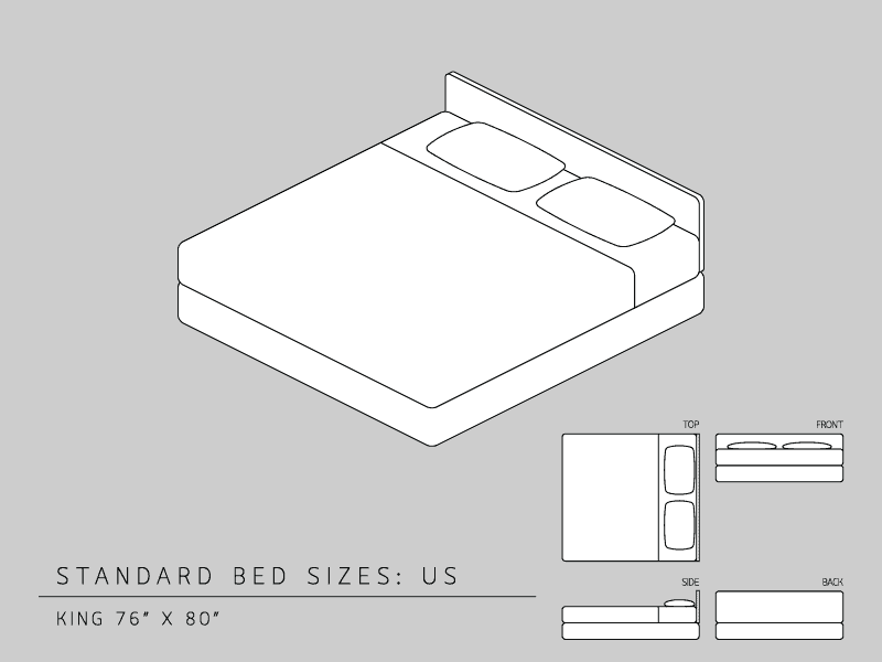 "king bed dimensions are 77"" x 80"""